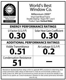 Energy Star window tax rebate